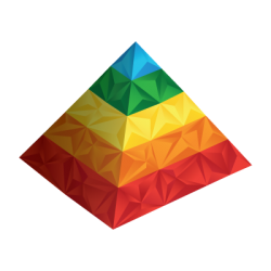 Test de motivation PRISM